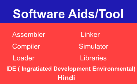 Software Aids Tool in Hindi
