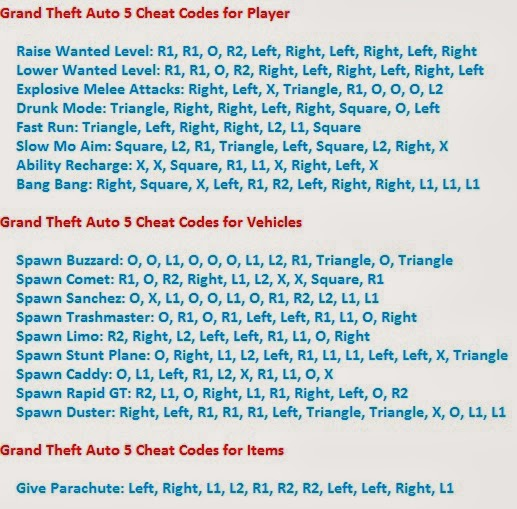 Group of Playstation 3 Cheat Codes