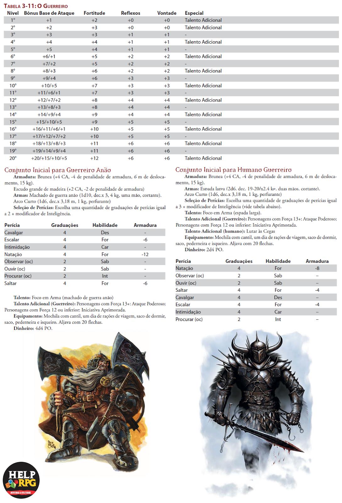 Tabela de Classe Básica - Guerreiro