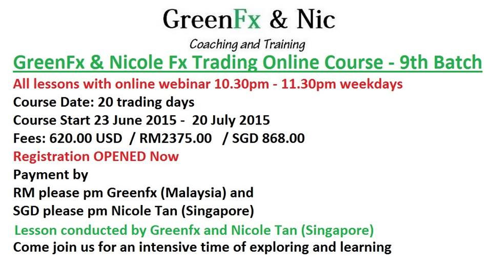 Forex lessons malaysia