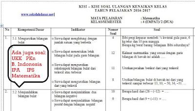 Kisi-Kisi Soal UAS Semester 2 Kelas 2, 3, 4, dan 5