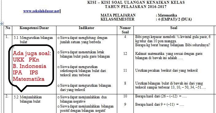 Kisi-Kisi Soal UAS Semester 2 Kelas 2, 3, 4, dan 5 SD/MI ...