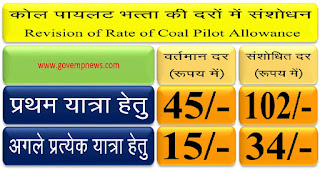 7cpc-revision-of-rate-of-coal-pilot-allowancd-hindi-railway-board-image