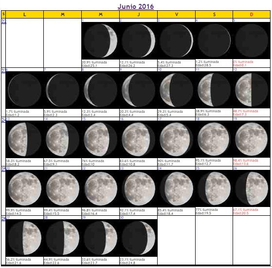 astrociencias ecuador calendario lunar mes junio 2016