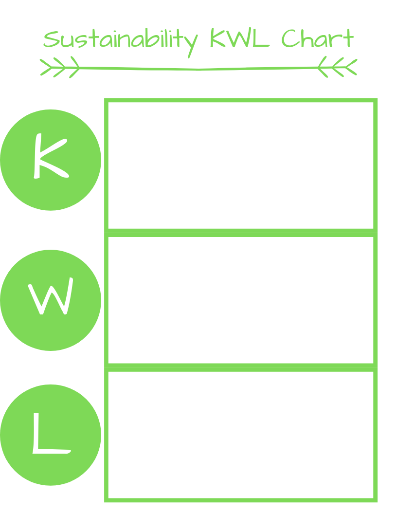 photo regarding Free Printable Kwl Chart named Simply just Enjoyable Components!: 5 Cost-free PRINTABLES! Enjoyable and Partaking