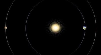 Mart per darrera del Sol