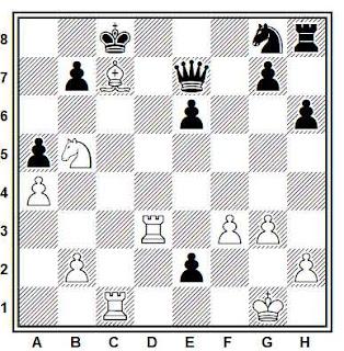 Posición de la partida de ajedrez Frieser - Boehm (Oberliga Bayern 93-94, 1993)