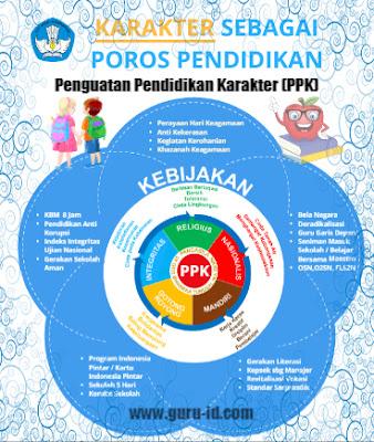 gambar penguatan pendidikan karakter
