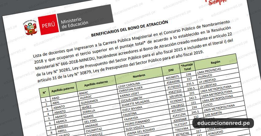 MINEDU Publicó Lista de Docentes Beneficiarios del Bono de Atracción de S/. 18,000 - Nombramiento Docente 2018 - www.minedu.gob.pe