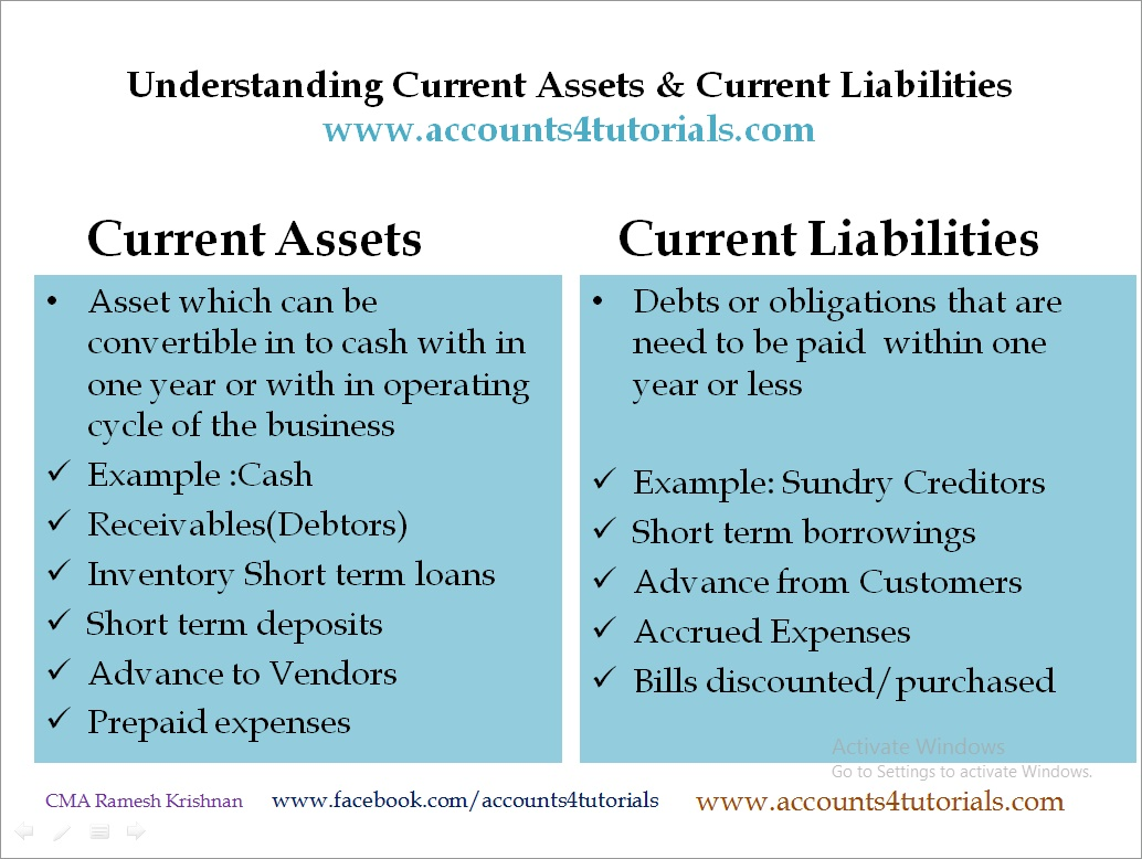 the relationship between current assets and liabilities