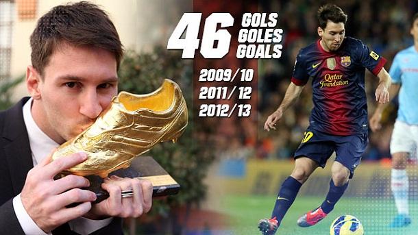 más de moda auténtico Tienda online Messi, Pichichi y Bota de Oro 2012-2013 | FC Barcelona Noticias