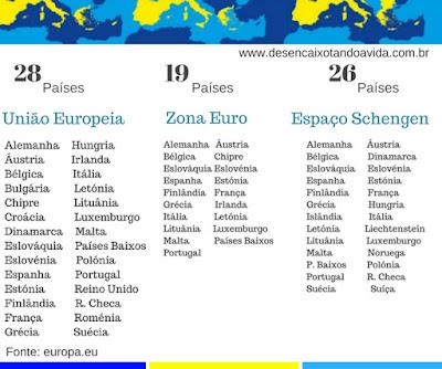Tratado de Schengen_Europa_países_ zona euro_União europeia
