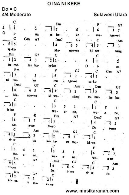 Bunga Ni Holong Chord : bunga, holong, chord, Bunga, Holong, Chord, Info.juraganproperty.co.id