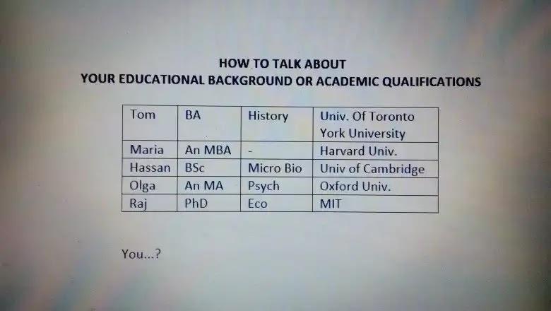 Telling Your Educational Background Renita Oktavia