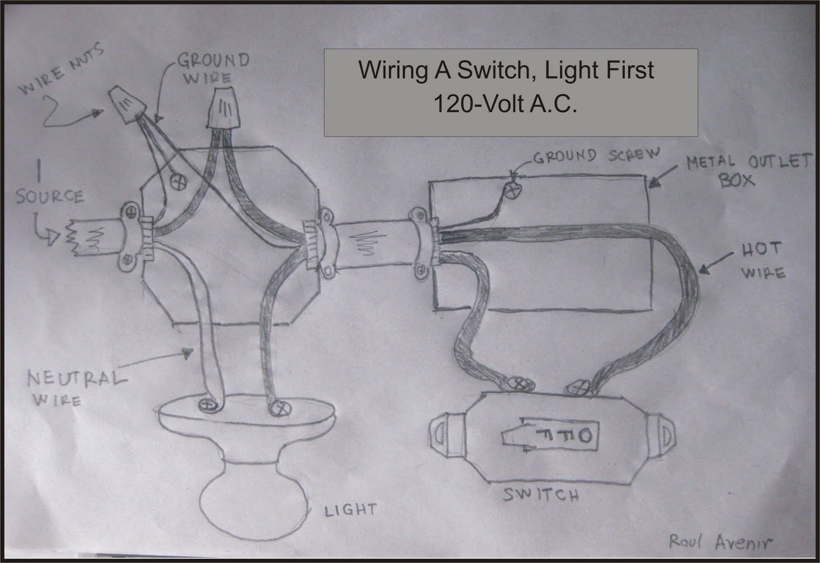 5 Way Light Switch Wiring Diagram 2007 Jeep Jk Radio Fix Your Home