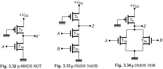 Pseudo NMOS Logic Circuit Electronics and Communications