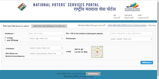 nvsp, मतदान के लिए पंजीकरण की आवश्यकताएं, nvsp voter id, voter id online,