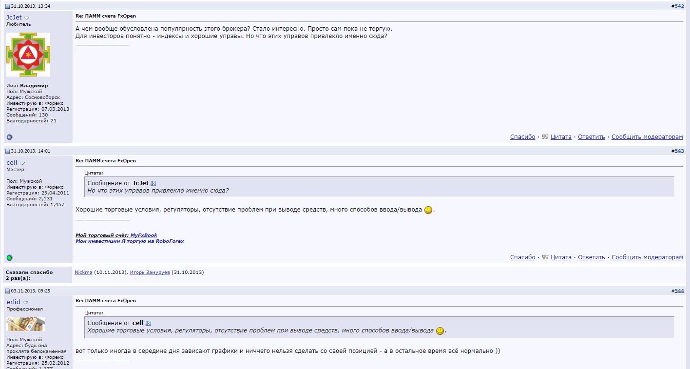 FXOpen Отзывы