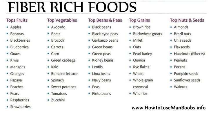 List Of Foods With Lignans