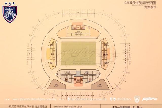 Stadium Sultan Ibrahim Larkin 3