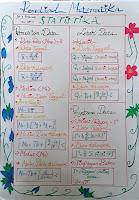 Poster Rumus Statistika 6
