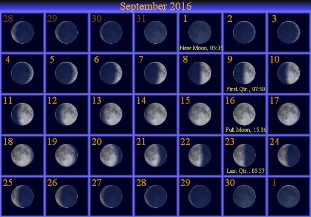 2016 Calendar, September 2016 Moon Phases Calendar, September 2016 ...