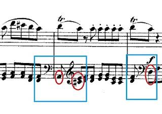 Metodo per pianoforte