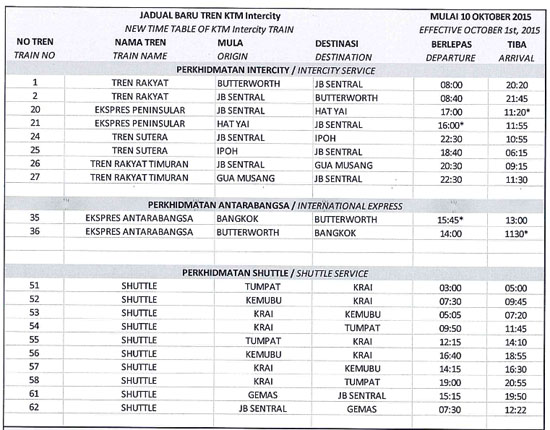 Jadual Terkini Tren Intercity Mulai 10 Oktober 2015