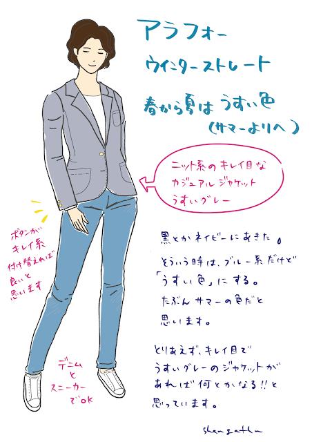©さんがつ日記 ニットジャケット