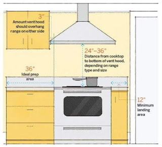 gambar desain dapur ukuran ideal minimalis modern klasik