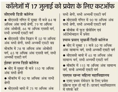 Allahabad University News Latest Paper Update of 17 July 2018