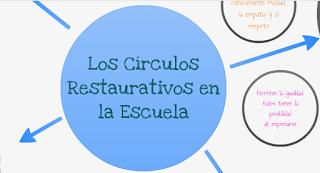 https://prezi.com/ap0rmjdmo8ug/los-circulos-restaurativos-en-la-escuela/