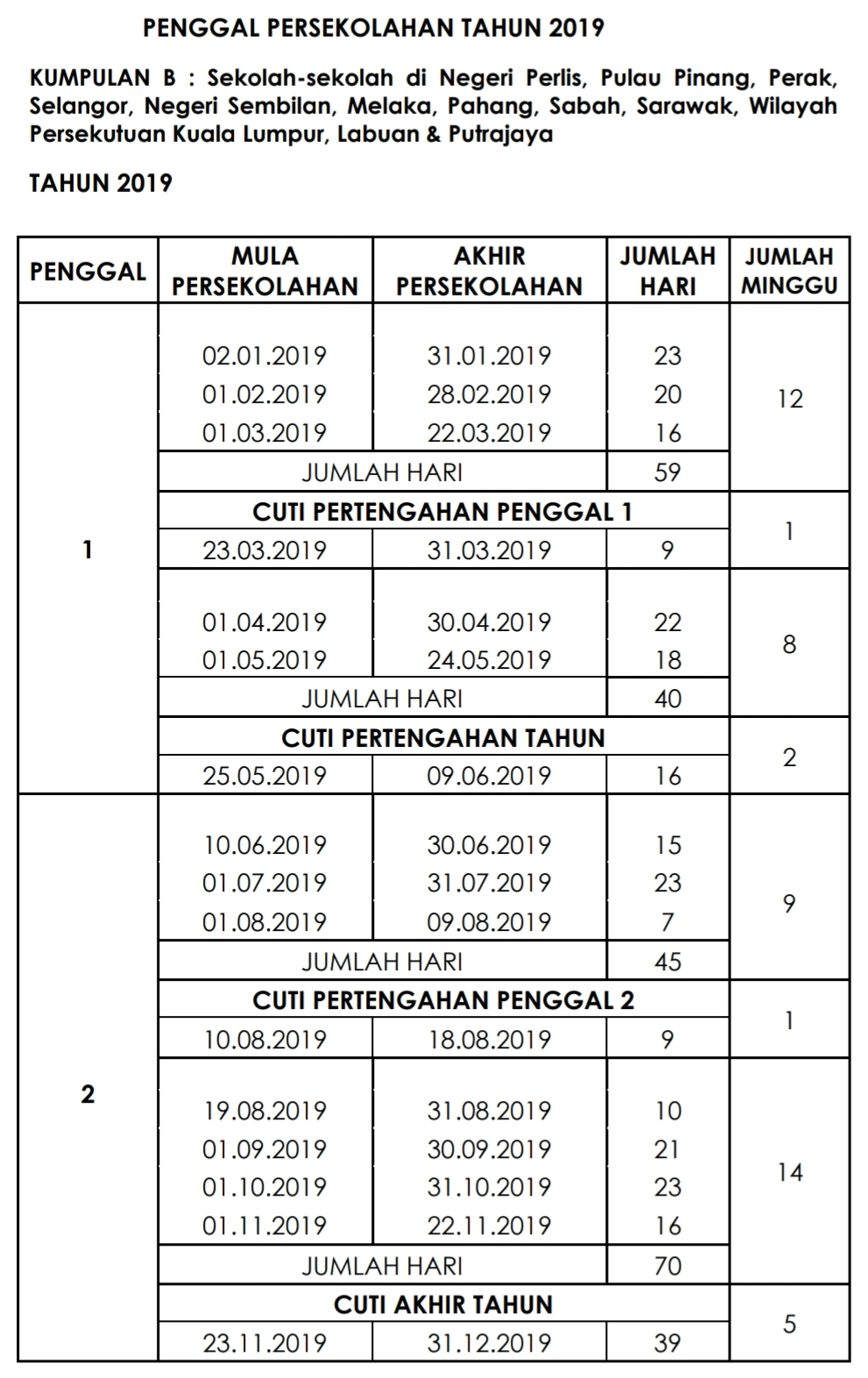 Cuti Sekolah 2018 Negeri Pahang Kronis M