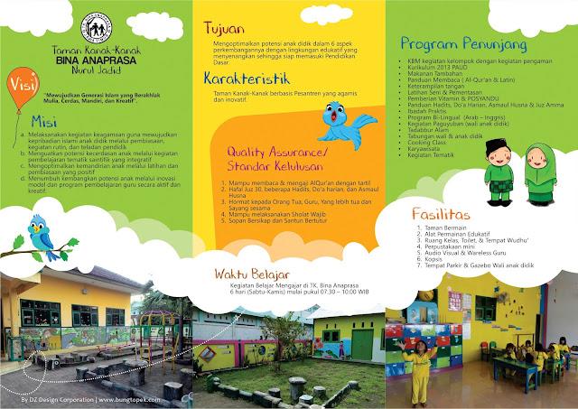 (view belakang) Brosur PBDB TK Anaprasa Nurul Jadid 2018-2019