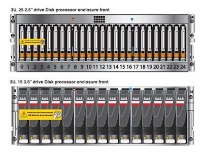 Disk-processor-enclosure