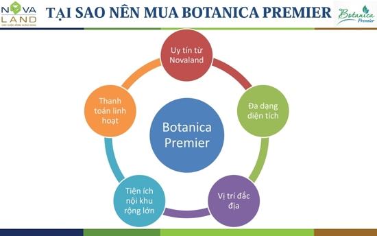 Vi tri vang cua can ho Botanica Premier
