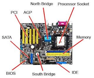 menganalisa kerusakan motherboard Hardware Onboard tidak berfungsi