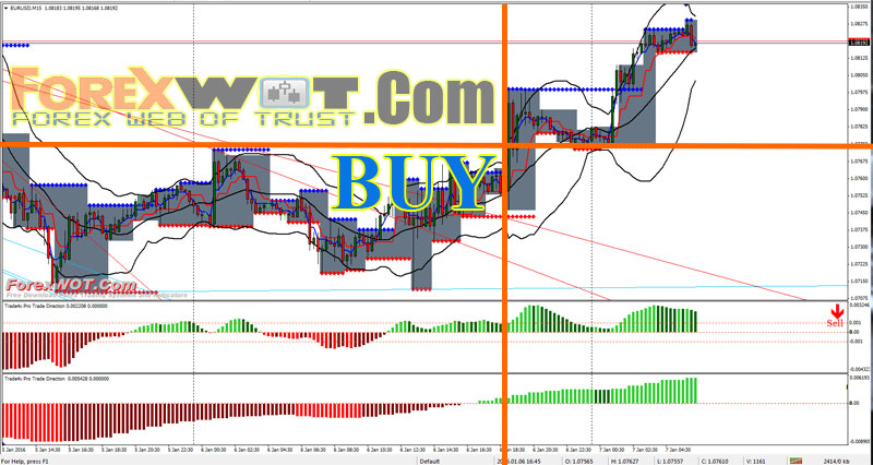 Bollinger bands and macd strategy