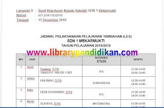 Lampiran II Jadwal Pelaksanaan Pelajaran Tambahan (LES), http://www.librarypendidikan.com/