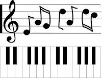 Klavye boyama