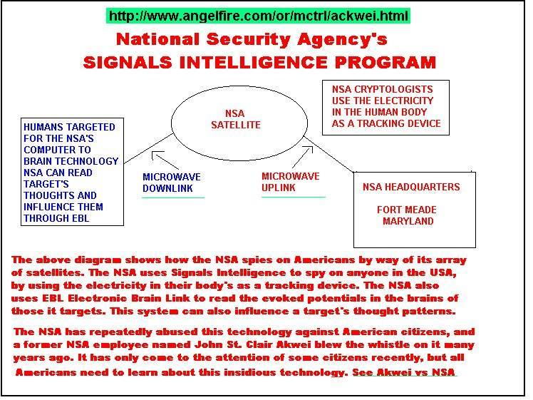 Nsa sexual meaning