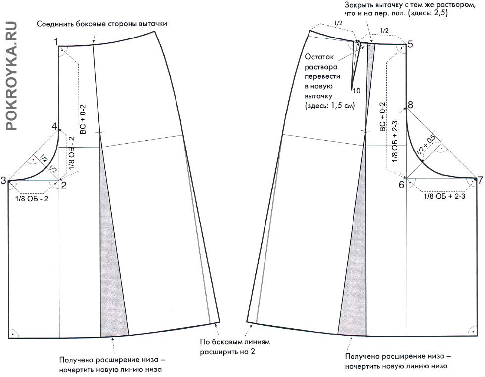 Готовая выкройка юбки брюки