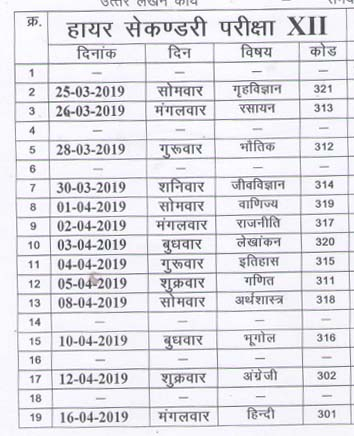 CG Open School 12th Class Exam Time Table March/April 2019