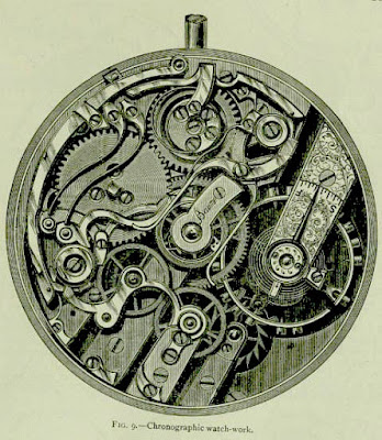 Back of watch showing the gearing