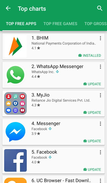 BHIM App leads Google charts in Play store; Nandan Nilekani says Dream Debut