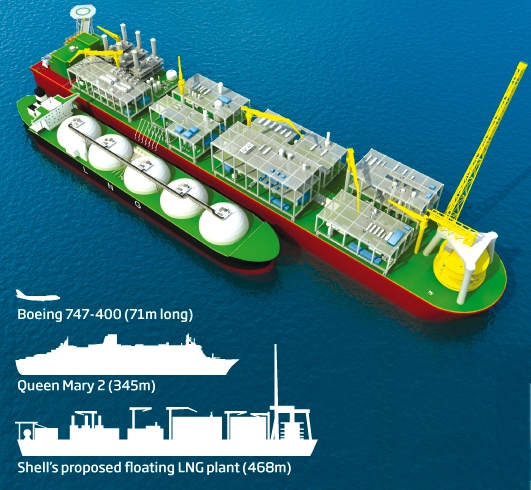 Lng Vs Natural Gas Liquids