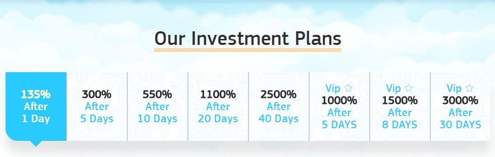 Инвестиционные планы CryptoAnt