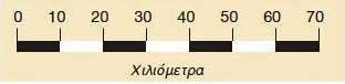 Η ταυτότητα του χάρτη: Κλίμακα - by https://e-tutor.blogspot.gr