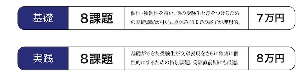 日芸文芸学科・放送学科用 小論文対策パッケージ