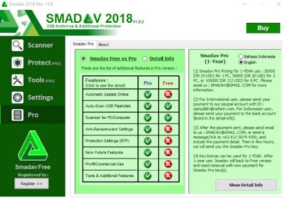 Smadav 2019 Download For PC